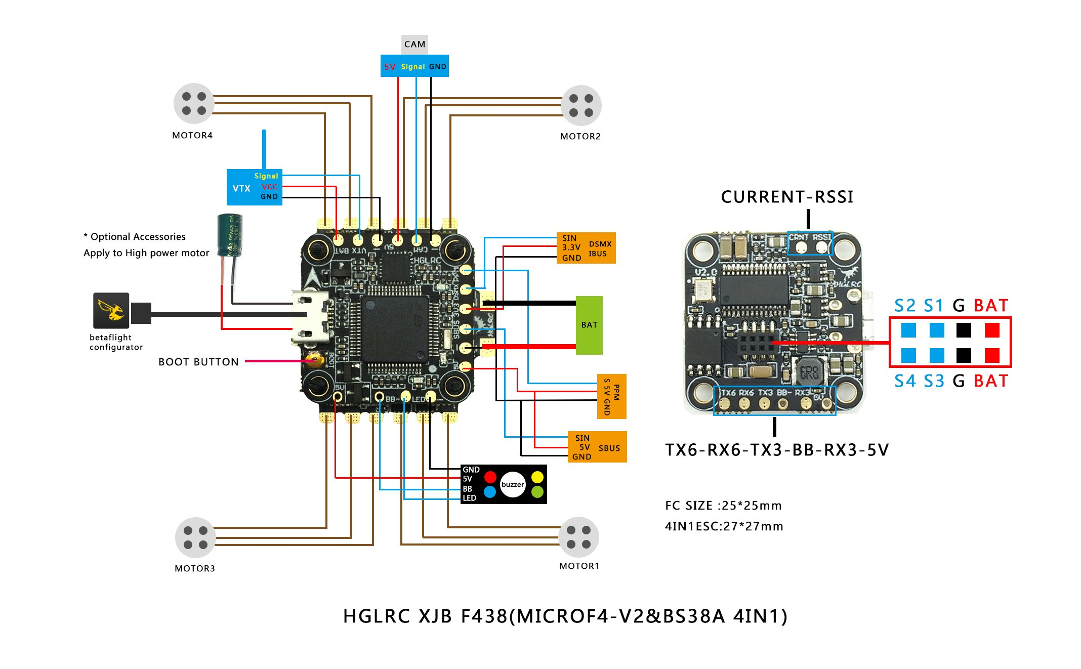 HGLRC XJB F438 Omnibus F4 and 38A BLHeli_S 4in1